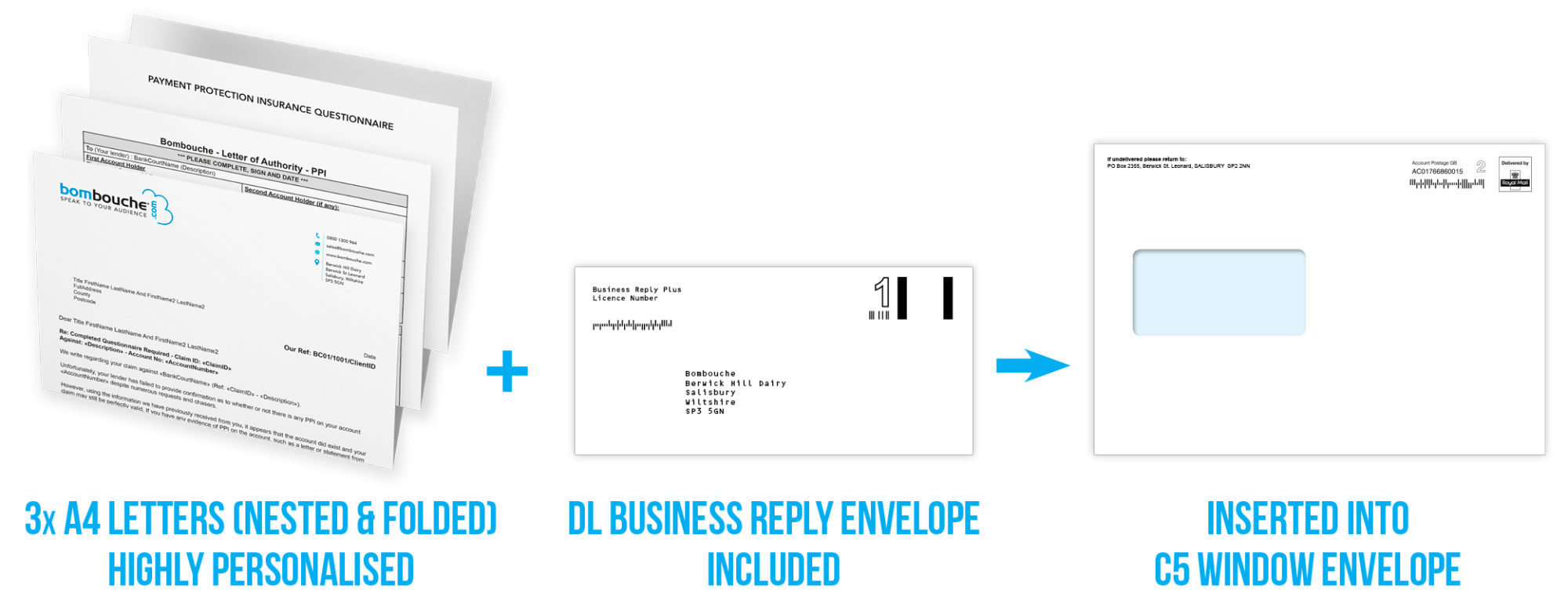 Where To Put Return Address On Letter.Bespoke Products Direct Printing And Mailing From