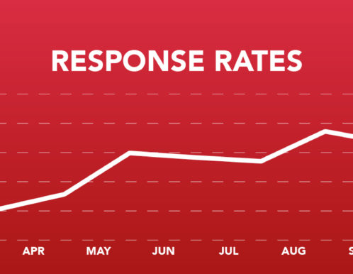 What response rates are you getting?